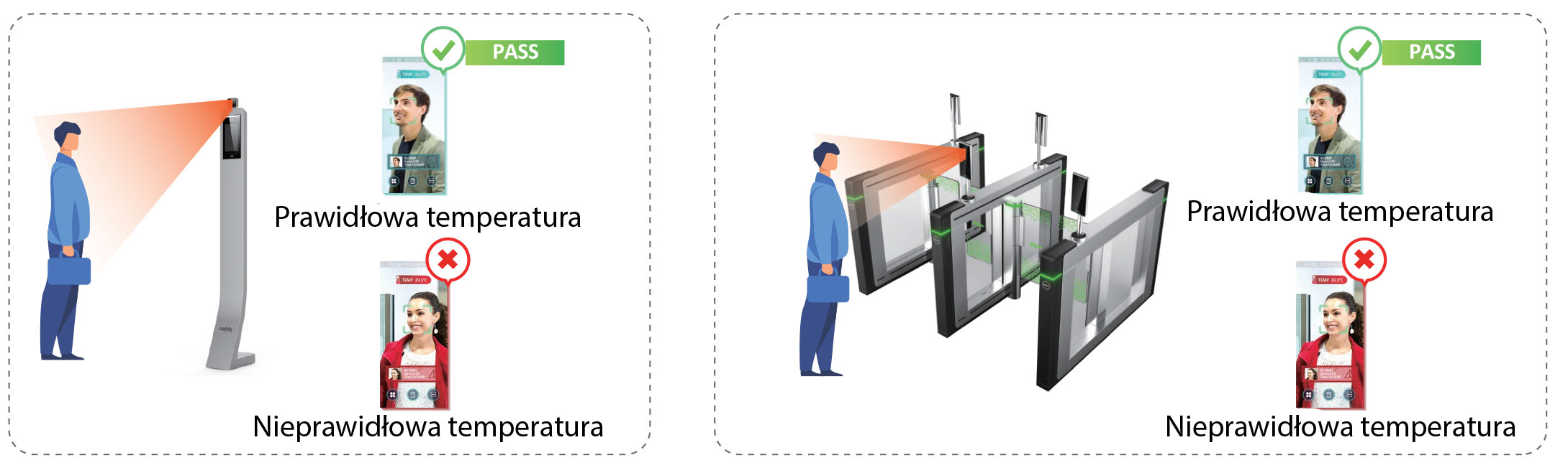 Temperature Monitoring Access Control May2020 2 kopia - Dahua DHI-ASI7213X-T1 Pomiar temperatury ciała, rozpoznawanie twarzy, kontrola dostępu